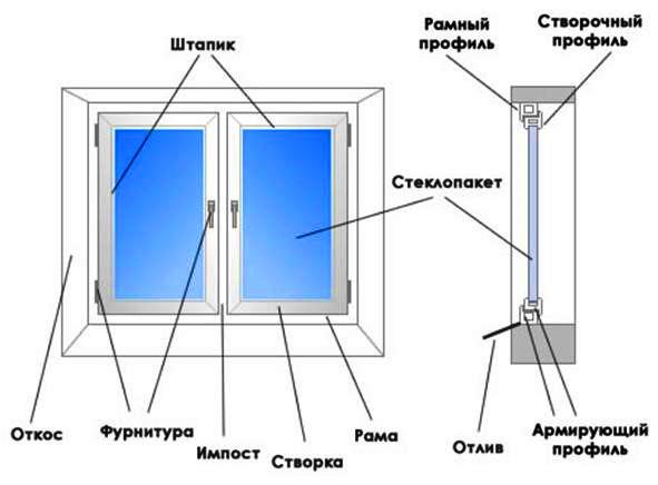 Рольставни на окна металлические цена